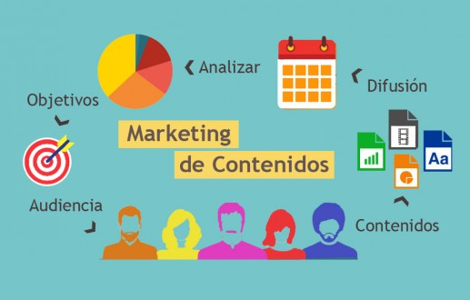¿Sabes qué es el Marketing de Contenidos?